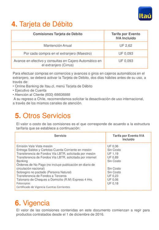 Ofertas de Corpbanca, Plan de cuenta Corriente
